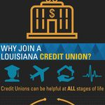 Velocity Community Credit Union Velocityccu On Pinterest