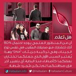 Wow Reposting Haltaalam تاريخ اليوم 02 02 2020 يحقق ظاهرة عددية نادرة تسمى بالندروم بحيث لن تتكرر مرة أخرى إلا In 2020 Arabic Books Arabic Quotes Instagram