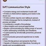 Online dating self perception