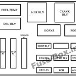 Instrument Panel Fuse Box Diagram Chevrolet Impala 2000 2001 2002 2003 2004 2005 Chevrolet Impala Fuse Box Impala