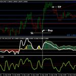 Download Vidya Best Forex Mt4 Indicators Forex Trading Forex