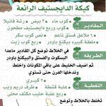 Pin By Noora On طبخات Cookout Food Food Receipes Diy Food Recipes