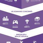 Decouvrez Notre Infographie Sur La Maquette Numerique 3d Un Outil De Marketing Et De Communication Percutant Les Pro Immobilier Infographie Droit Immobilier