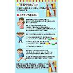 百玉そろばん ひゃくだまそろばん 当店人気の100玉そろばん Hyakudama 小学生の文具 学用品販売店 通販 そろばん 手作りおもちゃ ペットボトル 教材