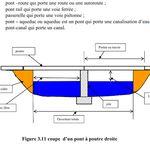 Cv Caissier Exemple Cv Caissier Livecareer Exemple Cv Modele Cv Cv Etudiant