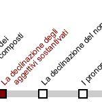 La Declinazione Degli Aggettivi Nella Lingua Tedesca Lingua Tedesca Aggettivi Tedesco