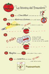 #pomodoro #tcnica #mapa #delmapa/ Técnica del pomodoromapa/ Técnica del pomodo…