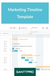 marketing timeline template in 2020 excel templates project management gantt chart