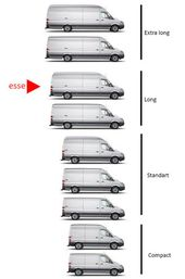 The Best 4×4 Mercedes Sprinter Hacks, Remodel and Conversion (15 Ideas)