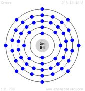 Planetary bohr model of xenon xe 10 lines study pinterest ccuart Images