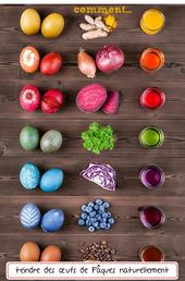Remark teindre des œufs de Pâques naturellement …
