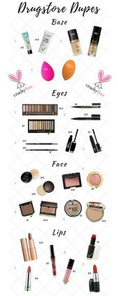 Best Cruelty-Free Drugstore Beauty Dupes
