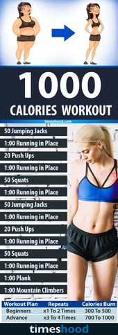 Fast Weight Loss: Lose 10 Pounds in 10 Days (Diet + Workout + Lifestyle) #b …