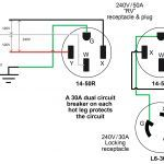 Wiring Diagram For 220 Volt Generator Plug Bookingritzcarlton Info Diagram Design Wire Generation