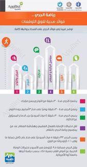 رشاقتي Health And Beauty Beauty Health Health
