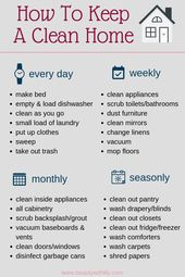 How To Keep A Clean Home #declutter How To Keep A …