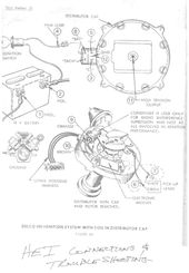 Accel Distributor Coil Wiring Diagram Chevy Trusted Wiring Diagrams | Rat  rod, Chevy, Trailer wiring diagram | Chevy 305 Distributor Wiring |  | Pinterest