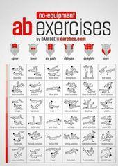 Home ABS Workout – EFFEKTIVE Übungen & volle Abs-Routine
