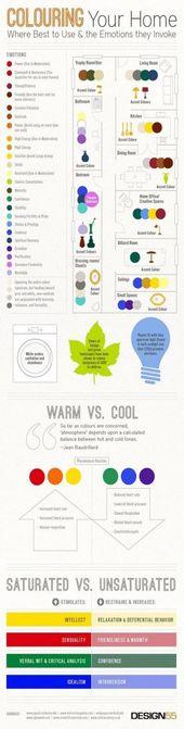 Diy Decorao auf ein Budget Wohnzimmer Tipps 70 super Ideen – #budget #decorao #idea …   – DIY Decorao