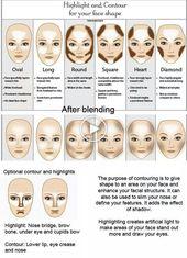 Consejos de belleza para ayudarlo a sentirse hermoso  – Tutoriales de Maquillaje
