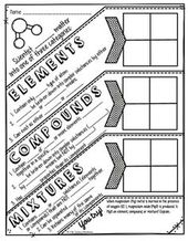 Elements Compounds Mixtures Doodle Notes Teaching Chemistry