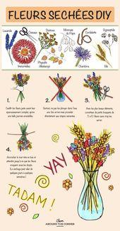 Fleurs séchées DIY : 9 idées – Blog Déco