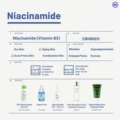 """""""Alles über Niacinamide01"""" # Over40SkinCareProducts – Over 40 Skin Care Products"""