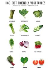 HCG diet friendly vegetables. – these are the P2 h…