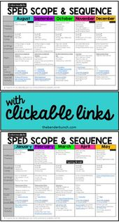 Intermediate SPED Scope & Sequence {with clickable hyperlinks}