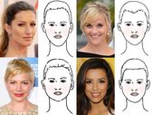Which hairstyle best suits your face shape? Round, square or triangular: there are many different face shapes. Therefore, it is…