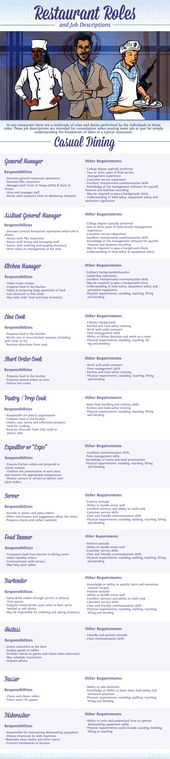 Dj Lau (djlau) on Pinterest - Examples Of Resumes For Restaurant Jobs