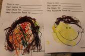 """Erstellen Sie ein """"Alles über meine Familie"""" -Buch   – Classroom ideas"""