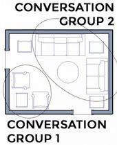 Living Room Layouts and Furniture Arrangement Tips   – Interior Designing