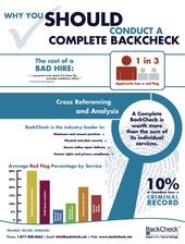 How Long Do Background Checks Take For Pre Employment In Canada