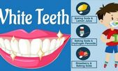 Synonymous Teeth Whitening Products Homemade Tooth…