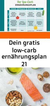 Ihr kostenloser Low-Carb-Diätplan 21   – Ketogene