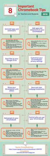 8 important Chromebook tips for teachers and students (posters) (learning technology and mobile learning …