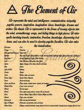 Élément d'Air, page des sorts du Livre des ombres, sorcellerie, Wicca, païenne, BOS …   – Wicca