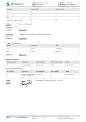 Monthly Construction Progress Report Template Use This Pertaining