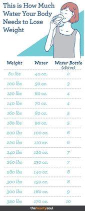 Hier erfahren Sie, wie viel Wasser Ihr Körper zum Abnehmen benötigt   – Healt