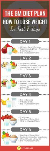 GM Diet Plan – 7-tägiger Ernährungsplan für schnellen Gewichtsverlust, Vorteile und Risiken.