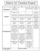Free Printable Timeline Templates TheclassroomcreativeCom