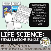 Life Science Centers / Lab Stations Bundle – Cross-curricular STEAM Activities