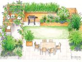 Gartenidylle auf kleinstem Raum