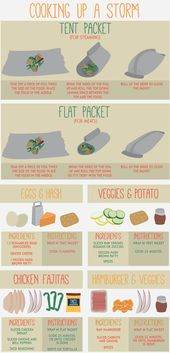 How to Prepare Meals During Camping Trips | Survival Life