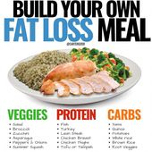 Navigate to this website Workouts to Get Flat Belly – Diet Weight Loss Tips