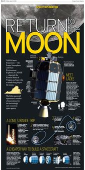 Science and Technology Infographics – September 2013 – Visualoop