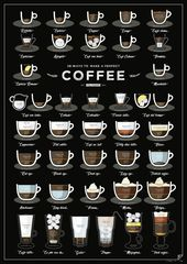 38 Ways to Make a Perfect Coffee – 3rd EDITION – h…