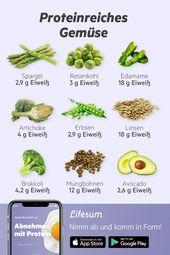 Machen Sie sich fit mit den neuen Diäten von Lifesum – Ernährung und Fitness leicht gemacht   – weight watchers/Low Carb &Co