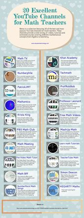 An Interesting Infographic Featuring 20 of The Best YouTube Channels for Math Teachers (Educa…